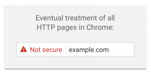 Not secure without SSL